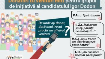 Donații cu semne de întrebare pe lista de susținători ai unui candidat la prezidențiale