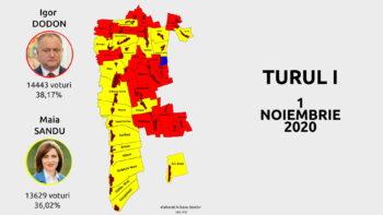 INFOGRAFIC. Cum au votat cetățenii din raionul Cahul în primul tur al Alegerilor Prezidențiale