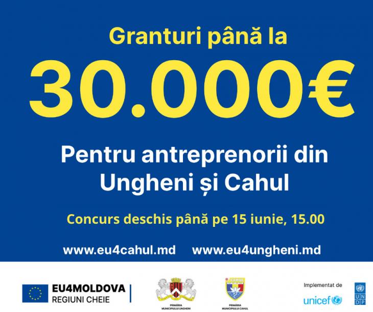Un nou program de granturi în valoare totală de 700.000 euro este lansat astăzi