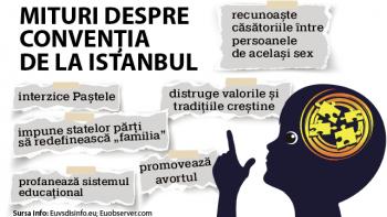 Un deceniu de la semnarea Convenției de la Istanbul: între minciună și adevăr