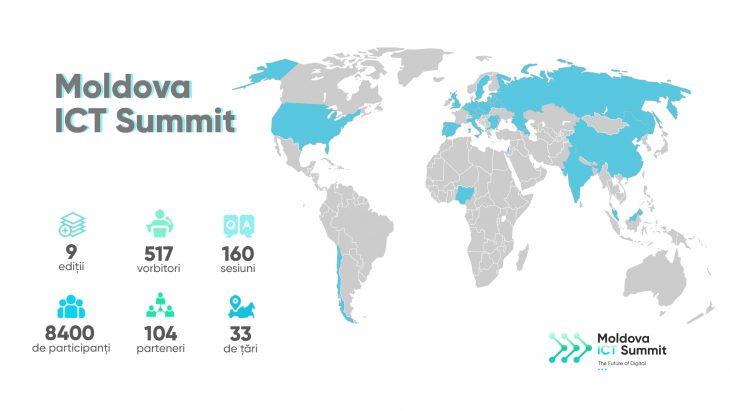 Viitorul domeniul digital, pe agenda discuției la Moldova ICT Summit 2021
